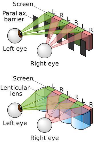 трехмерные изображения